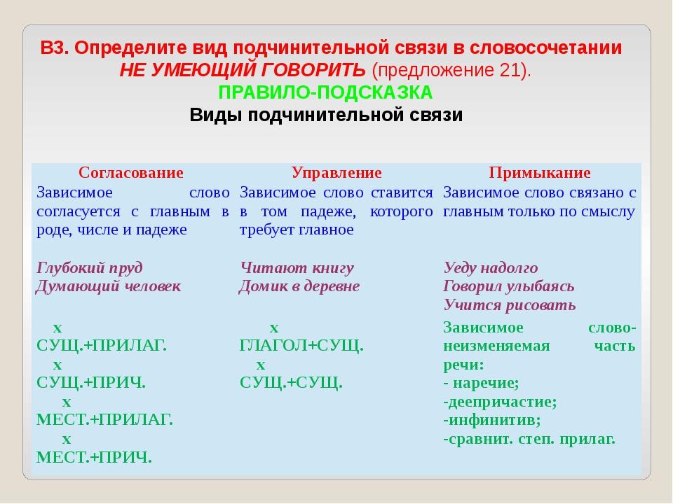 Связь управления в русском языке. что такое управление в русском языке: определение, правила и примеры