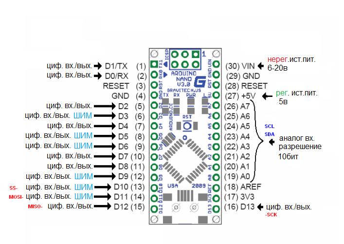 Pwm или шим (широтно импульсная модуляция) на avr для новичков. часть 1