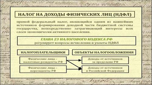 Налоги: их виды и функции. налоги — что это (определение), их назначение, виды, функции и контроль уплаты налогов