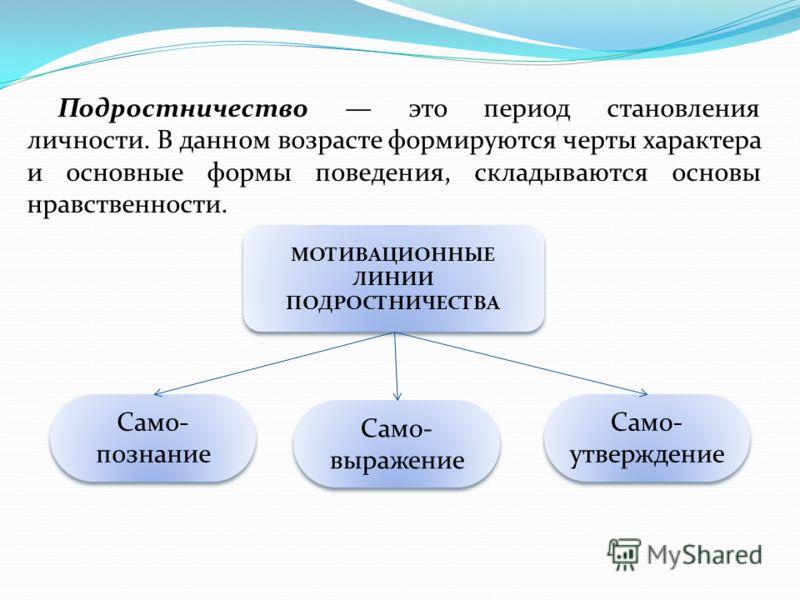 Типы характера человека в психологии