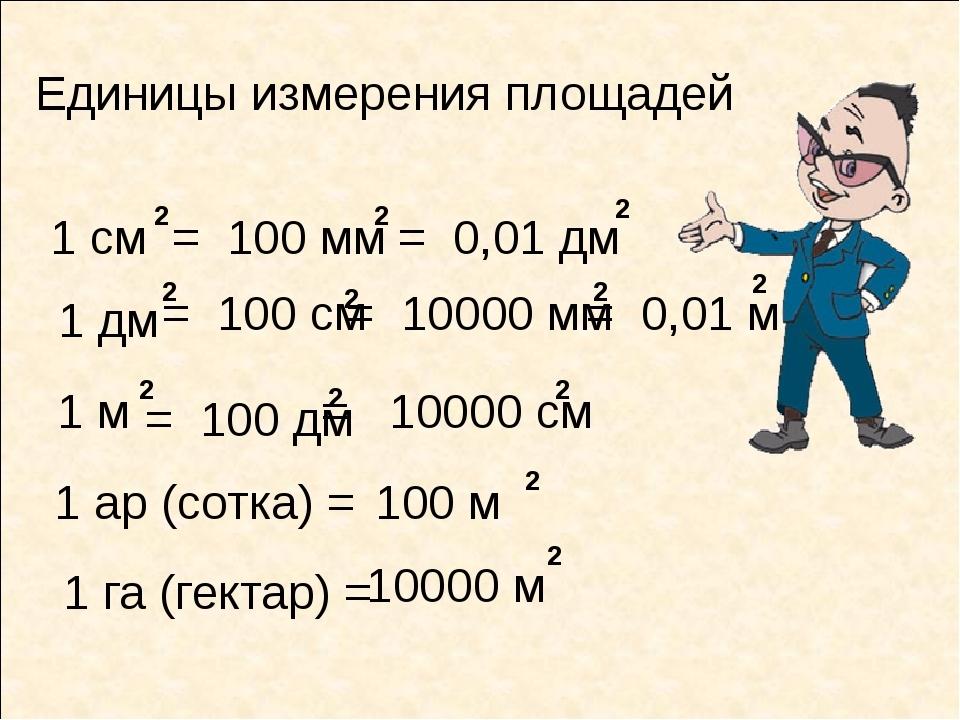 Гектар как единица измерения площади