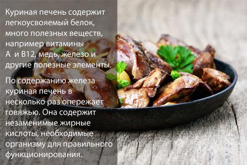 Что такое субпродукты и можно ли употреблять их в пищу — детальный обзор вредных и полезных свойств