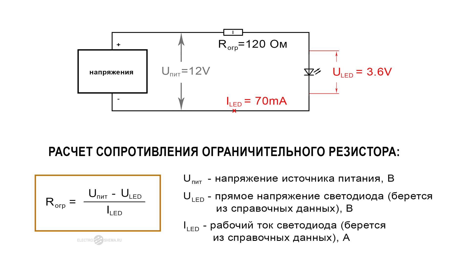 Импеданс. расчёт