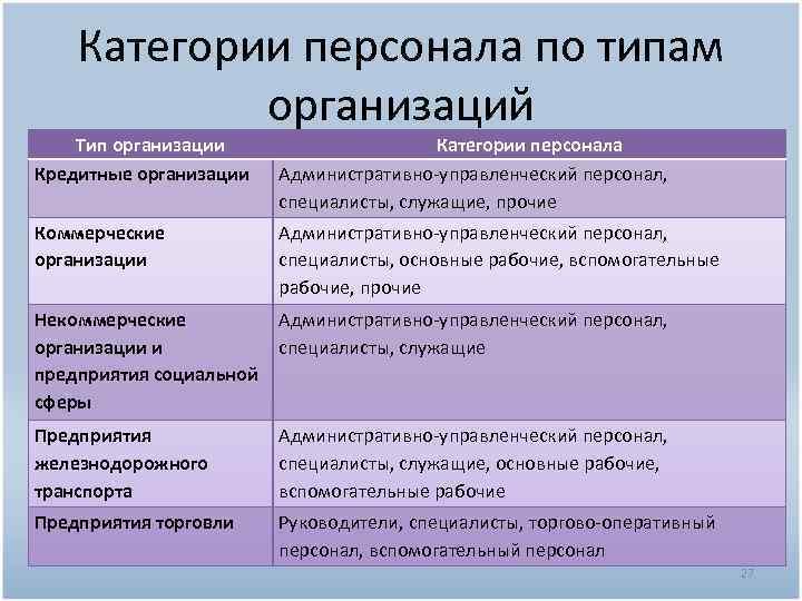 Что такое итр? инженерно-технический работник: перечень должностей :: syl.ru