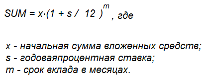 Калькулятор сложных процентов — простые расчеты за 10 секунд