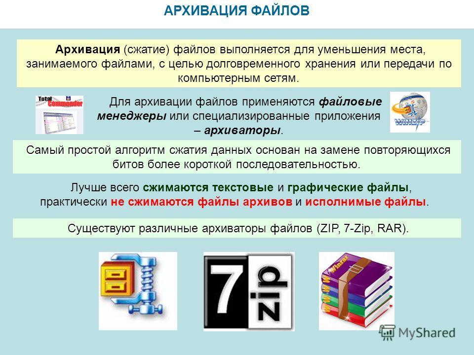 Архивация - это... архивация данных windows 7