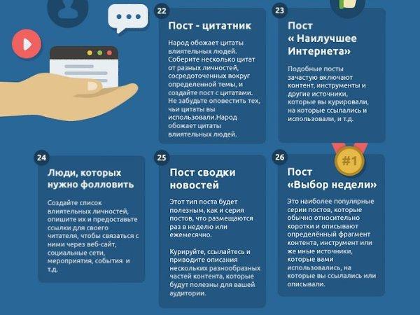 24варианта постов длякоммерческого профиля всоцсетях