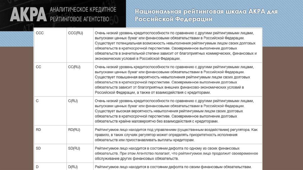 #оденьгахпросто: как узнать свой кредитный рейтинг на сайте банки.ру