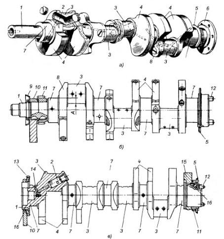 Коленчатый вал двигателя внутреннего сгорания: устройство, назначение, принцип работы