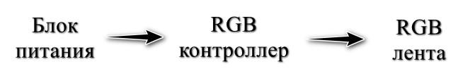Gp-pointer честный обзор пинпоинтера