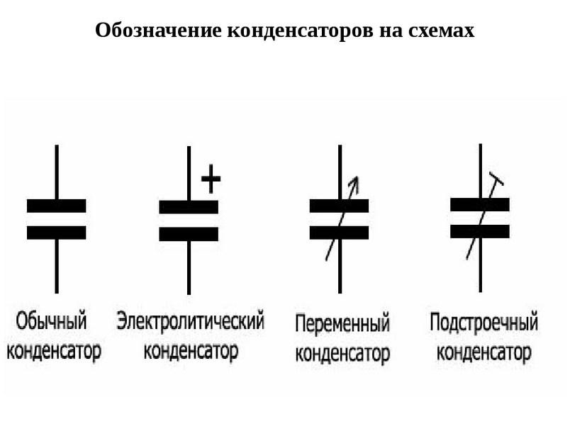 Конденсаторы - типы,маркировка.расчет  емкости  плоского  конденсатора.