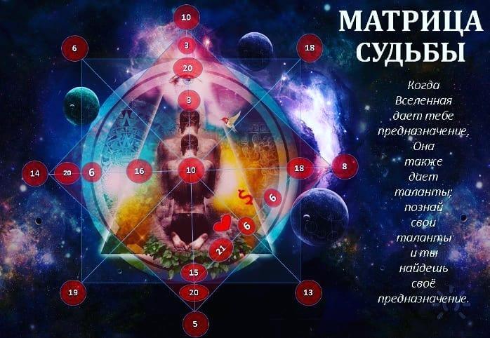 Проработанная первая матрица