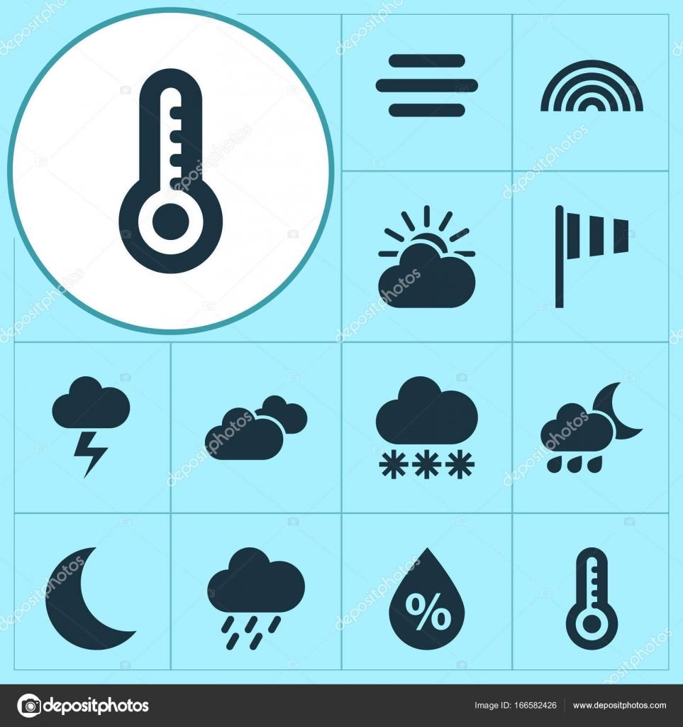Урок 5: что такое погода? - 100urokov.ru