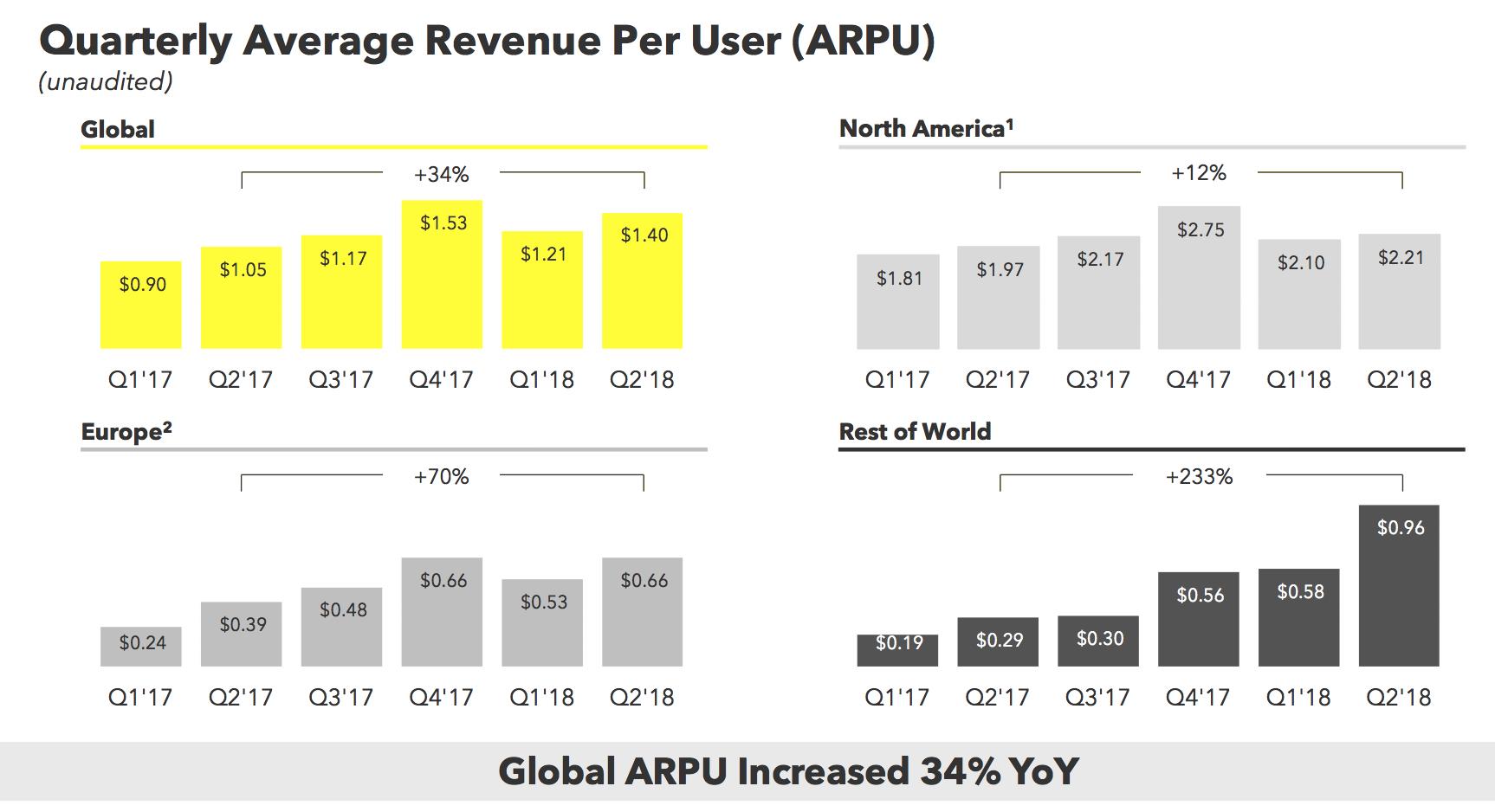 Как в 150 раз увеличить arpu у match-3 — опыт herocraft | app2top