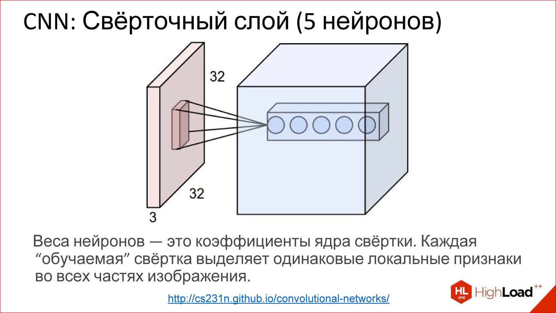 Краткий курс машинного обучения или как создать нейронную сеть для решения скоринг задачи