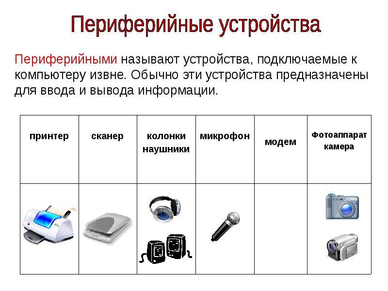 Периферийные устройства