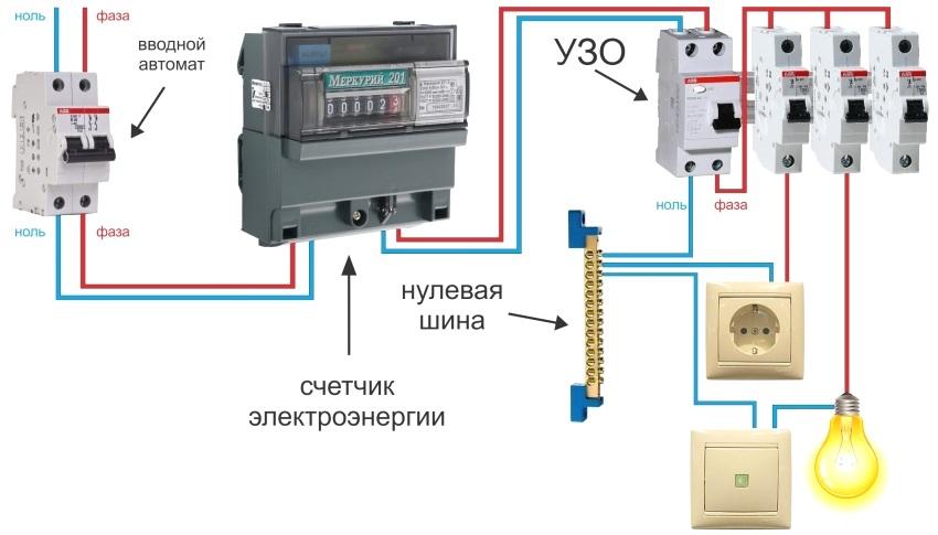 Что такое фаза и ноль в электрике — учимся определять разными способами?