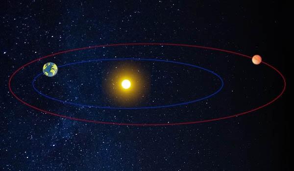 Что мы знаем о планете марс?