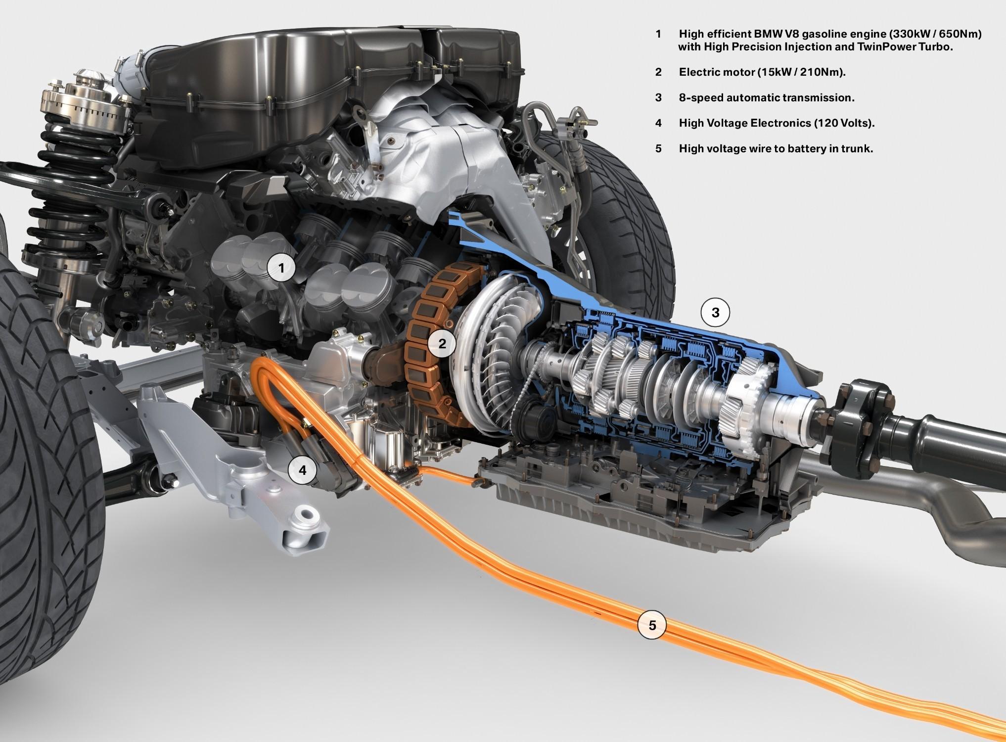 Трансмиссия автомобиля: что такое трансмиссия автомобиля простыми словами