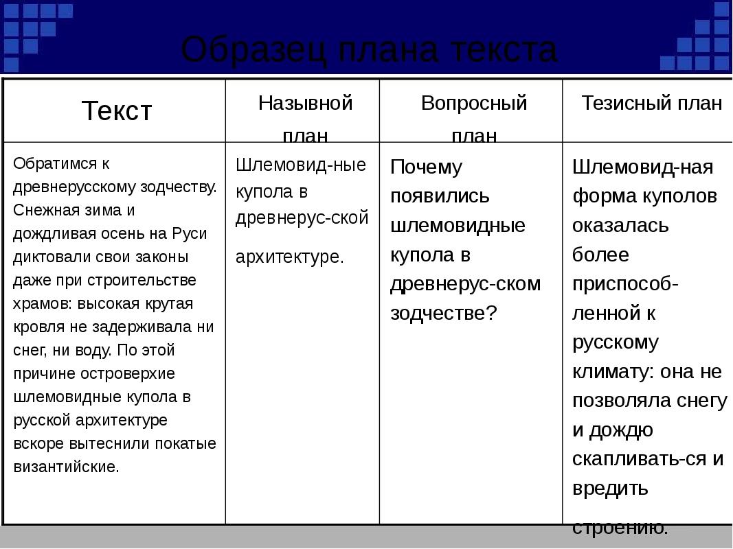 Что такое план текста и как его правильно составить | calltouch.блог