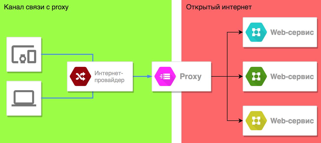 Что такое криптография и шифрование информации