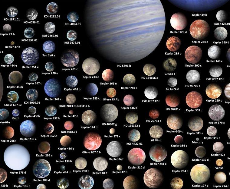 Экзопланета - это что такое? как открывают и изучают экзопланеты?