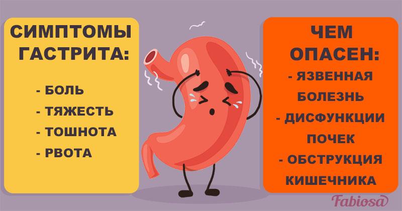 Гастрит. симптомы, причины, виды и лечение гастрита