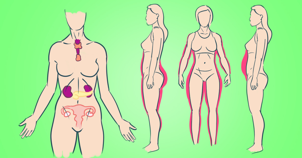 Гормональный сбой: что это такое. причины, симптомы и лечение гормонального сбоя |             эко-блог