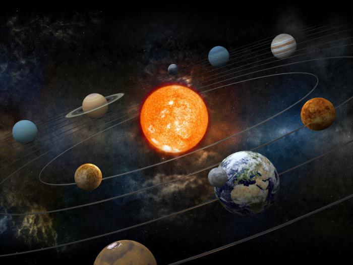 Солнечная постоянная википедия