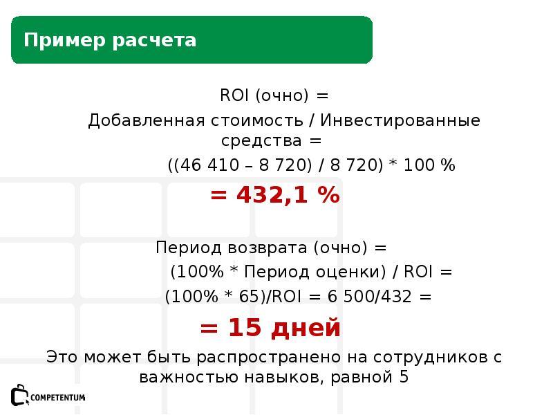 Коэффициент рентабельности собственного капитала: что это такое и как его рассчитать