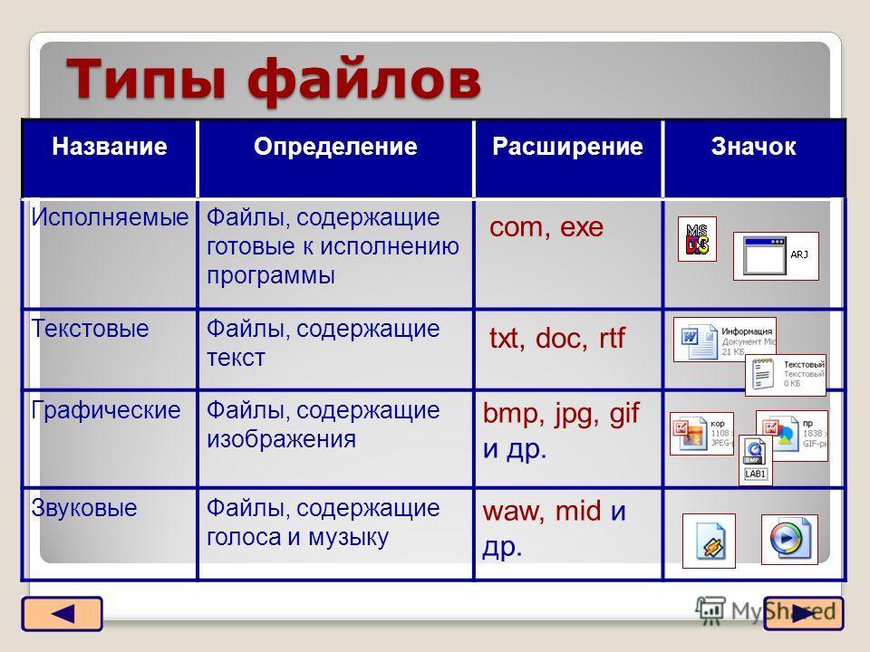 Что такое файл: коротко про расширение - формат - структуру