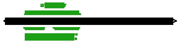 Html для начинающих: вопросы и ответы / блог компании vdsina.ru — хостинг серверов / хабр