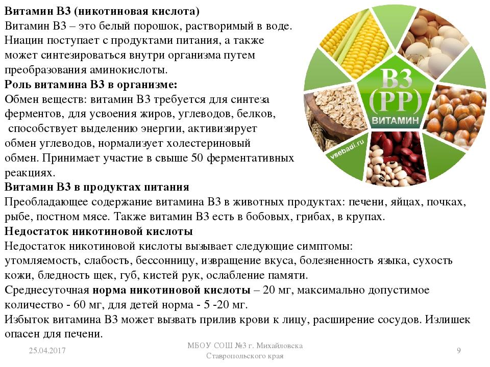 Витамин рр: для чего нужен и в каких продуктах содержится