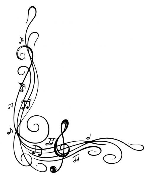 Буквенное обозначение звуков и тональностей