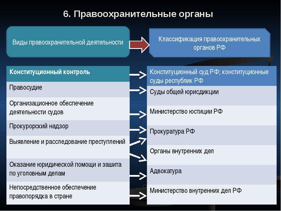 Эскорт-услуги - что это такое? особенности и виды :: syl.ru