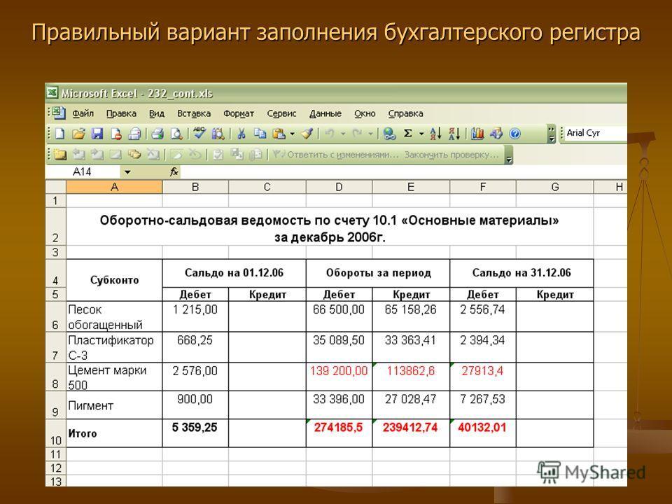 Регистры бухгалтерского учета - что это такое, перечень для учетной политики, для чего используются и предназначены, пример