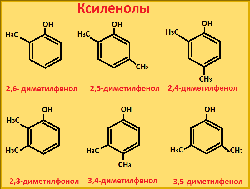 Вещества и их свойства. физические и химические явления. - основы химии на ида тен