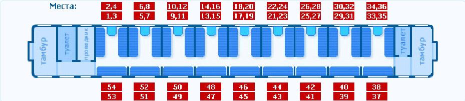 Типы вагонов и классы обслуживания в поездах ржд классы обслуживания в поездах ржд | типы вагонов и расшифровка классов обслуживания ржд
