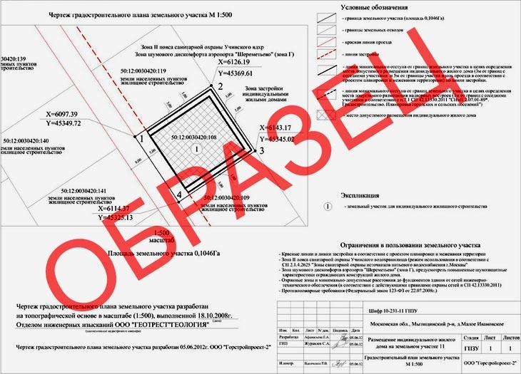 Выдача градостроительных планов земельных участков