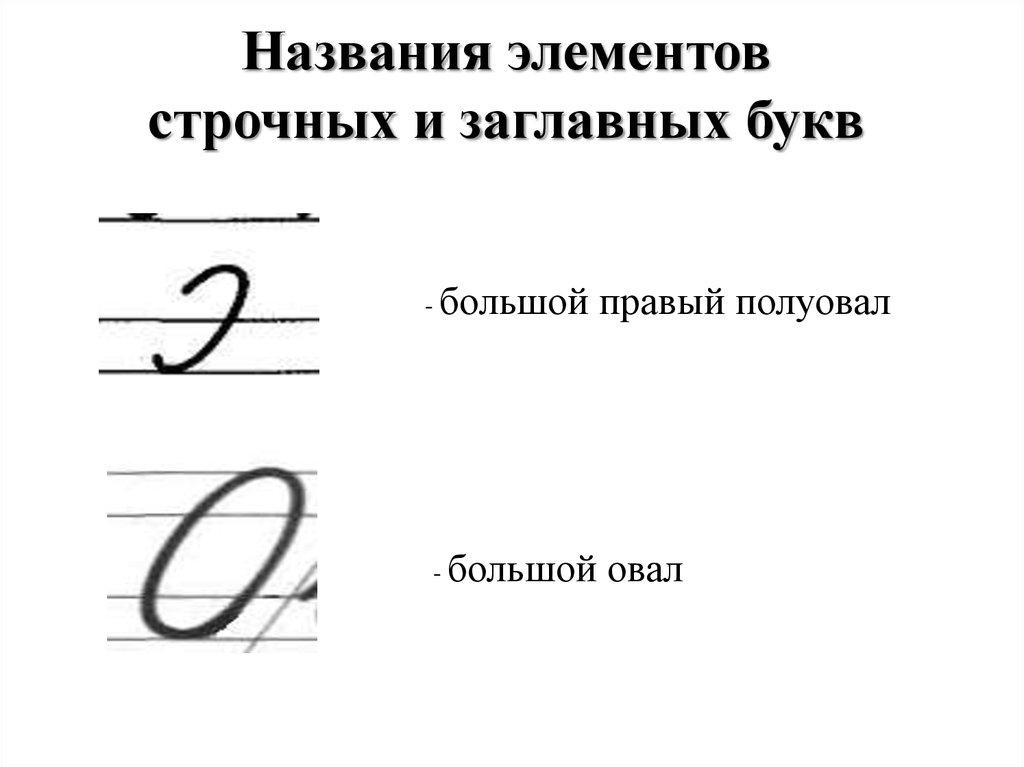 Строчная буква: правила употребления