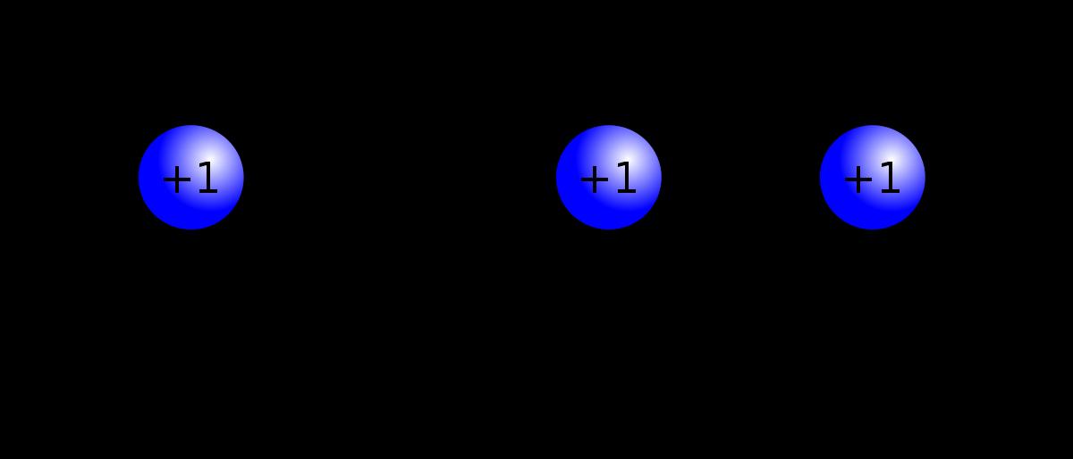 Ковалентная связь в химии: простое объяснение