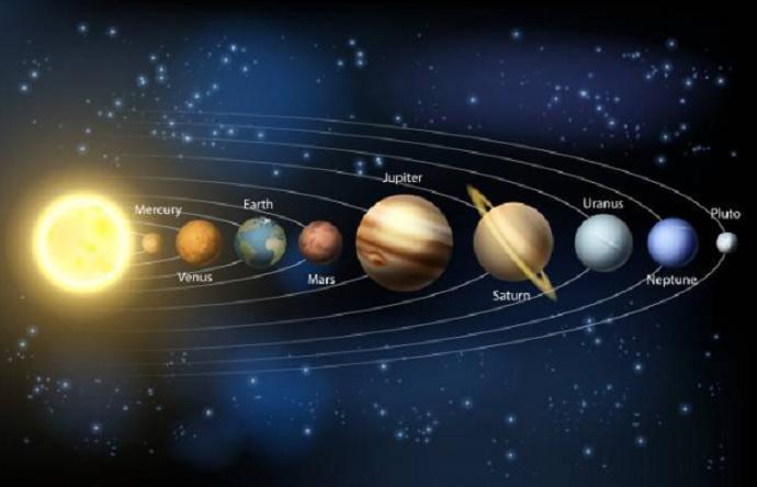 Парад планет 4 июля 2020: что нужно знать? - hi-news.ru