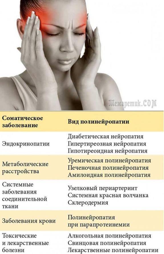 Вертиго (головокружение) – причины и лечение: зож