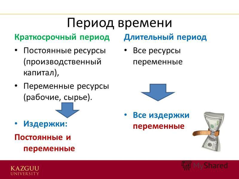 Экономика предприятия: 2 состав и классификация затрат на производство и реализацию продукции