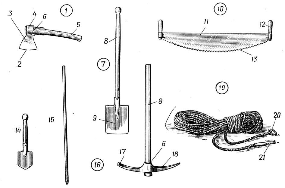 Шанцевый инструмент