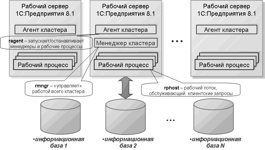 Кластер (группа компьютеров)