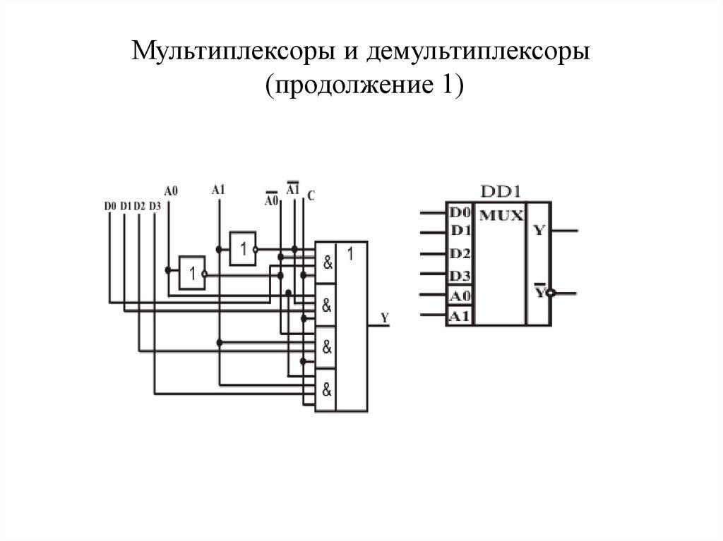 Демультиплексор