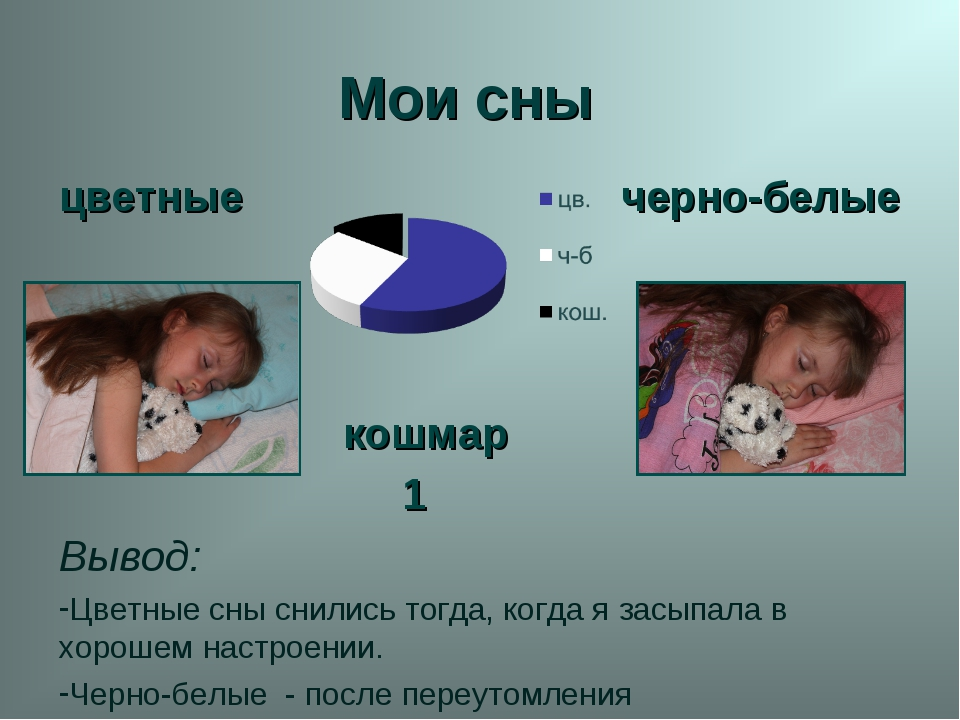 Сон  —  что это такое   ktonanovenkogo.ru