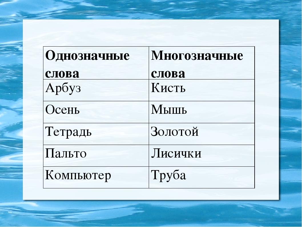 Многозначные слова - это... 25 примеров