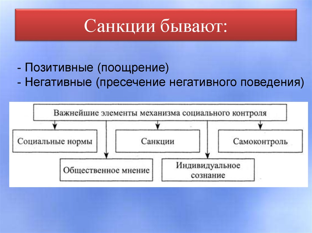 Санкции и антисанкции